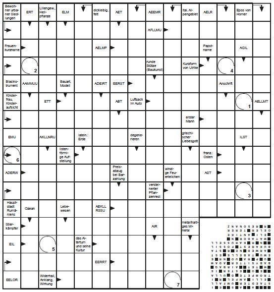 Kreuzworträtsel Kreuzworträtsel
